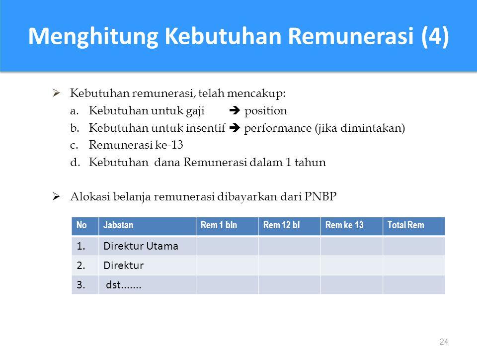  Kebutuhan remunerasi, telah mencakup: a. Kebutuhan untuk gaji  position b.Kebutuhan untuk insentif  performance (jika dimintakan) c.Remunerasi ke-