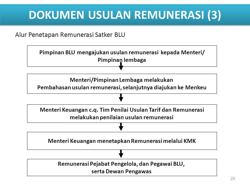 DOKUMEN USULAN REMUNERASI (3) 28 Menteri/Pimpinan Lembaga melakukan Pembahasan usulan remunerasi, selanjutnya diajukan ke Menkeu Pimpinan BLU mengajuk