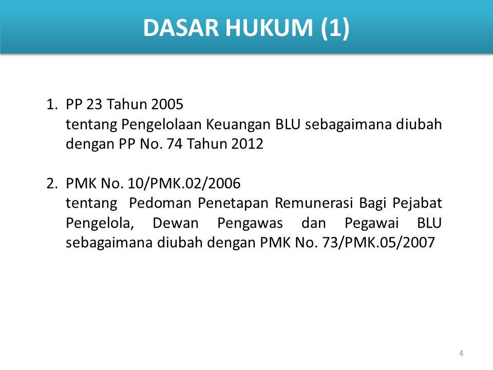 1.PP 23 Tahun 2005 tentang Pengelolaan Keuangan BLU sebagaimana diubah dengan PP No. 74 Tahun 2012 2.PMK No. 10/PMK.02/2006 tentang Pedoman Penetapan