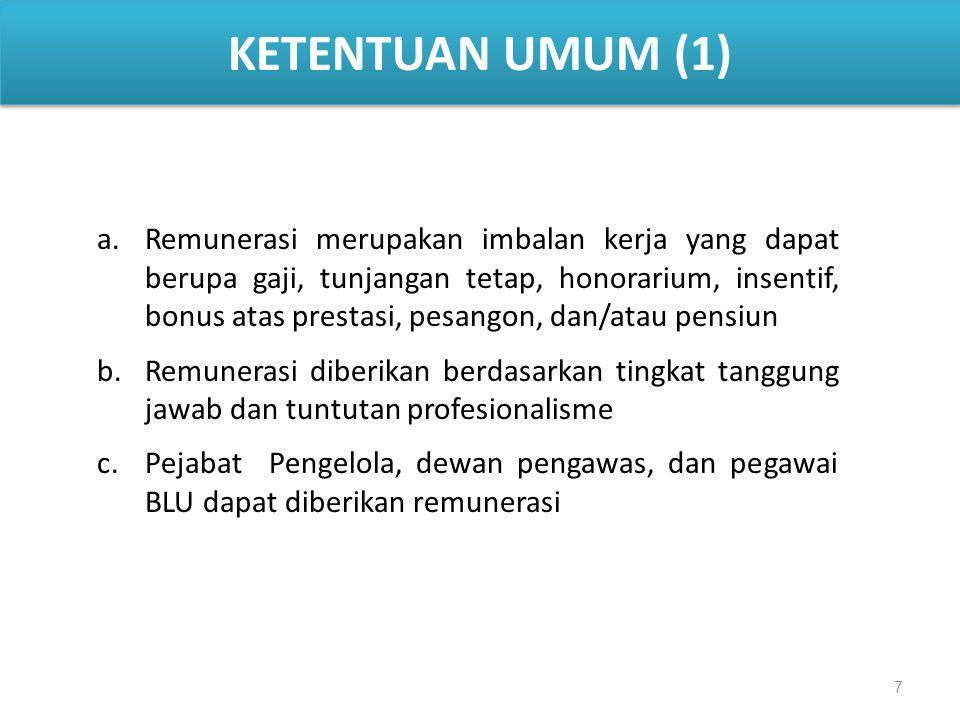 II. DATA DAN FAKTA 18 4. TEKNIS PERHITUNGAN REMUNERASI