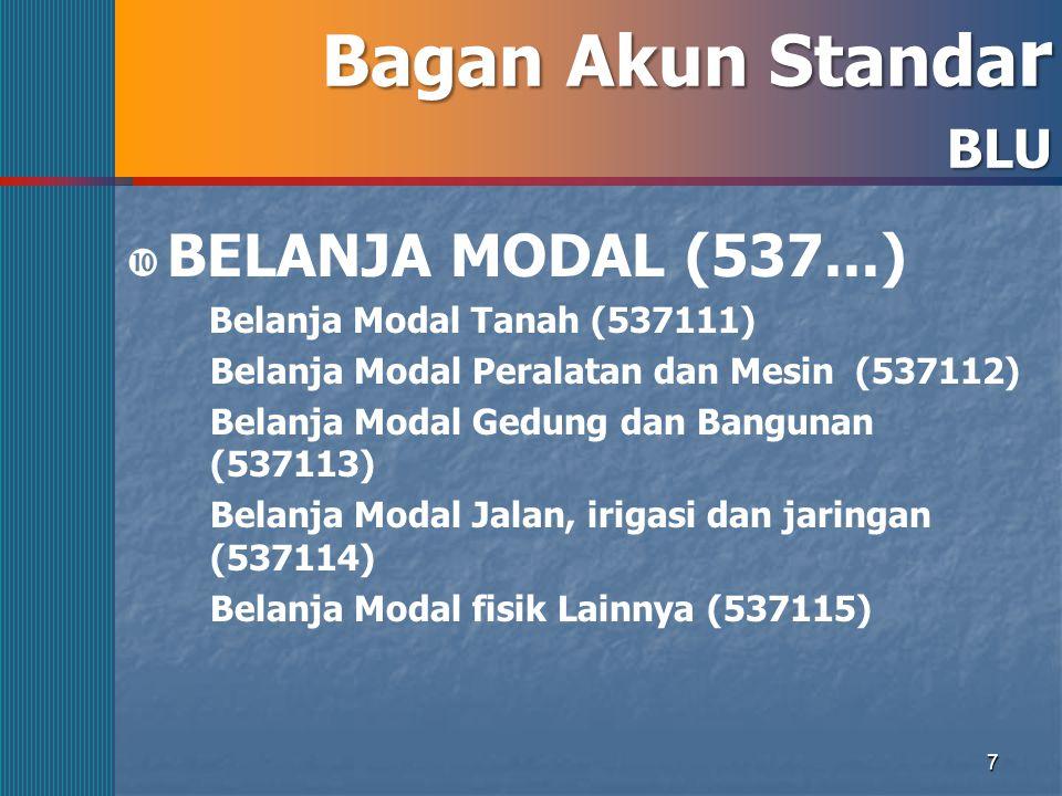 7 Bagan Akun Standa r BLU  BELANJA MODAL (537...) Belanja Modal Tanah (537111) Belanja Modal Peralatan dan Mesin (537112) Belanja Modal Gedung dan Bangunan (537113) Belanja Modal Jalan, irigasi dan jaringan (537114) Belanja Modal fisik Lainnya (537115)