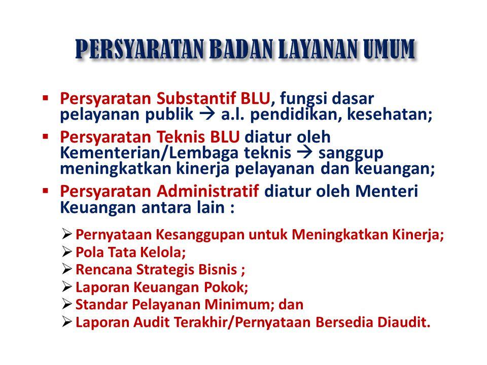 Persyaratan Substantif BLU, fungsi dasar pelayanan publik  a.l. pendidikan, kesehatan;  Persyaratan Teknis BLU diatur oleh Kementerian/Lembaga tek