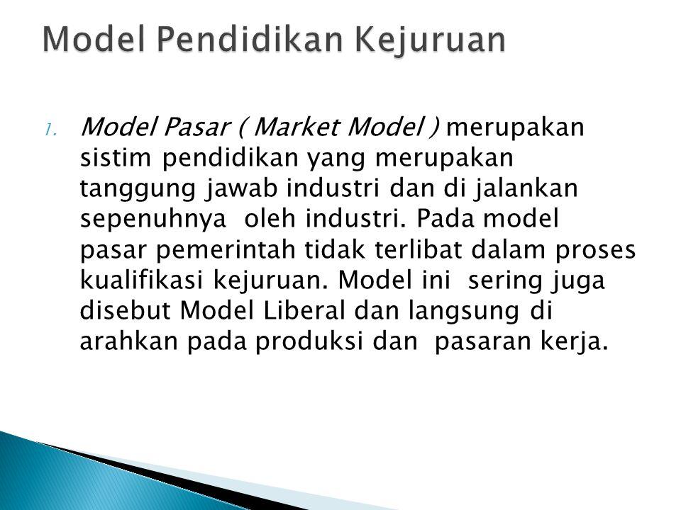 1. Model Pasar ( Market Model ) merupakan sistim pendidikan yang merupakan tanggung jawab industri dan di jalankan sepenuhnya oleh industri. Pada mode