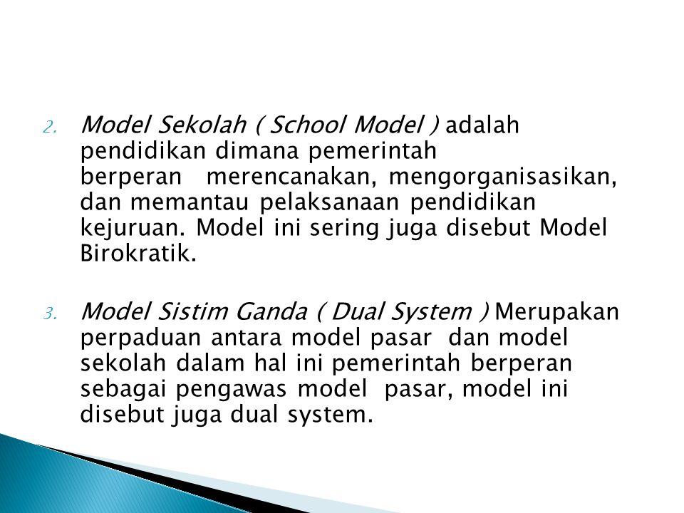 2. Model Sekolah ( School Model ) adalah pendidikan dimana pemerintah berperan merencanakan, mengorganisasikan, dan memantau pelaksanaan pendidikan ke