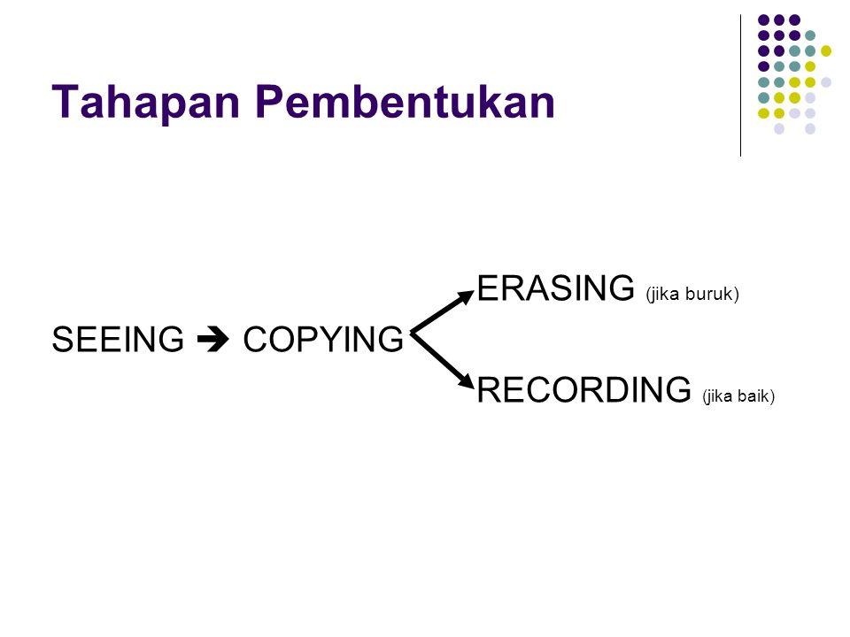 Tahapan Pembentukan ERASING (jika buruk) SEEING  COPYING RECORDING (jika baik)