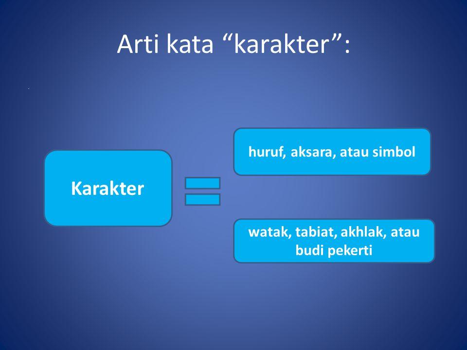 """Arti kata """"karakter"""":. Karakter huruf, aksara, atau simbol watak, tabiat, akhlak, atau budi pekerti"""