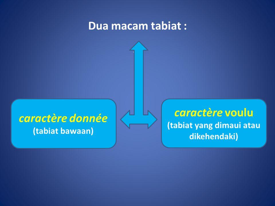Dua macam tabiat :. caractère donnée (tabiat bawaan) caractère voulu (tabiat yang dimaui atau dikehendaki)