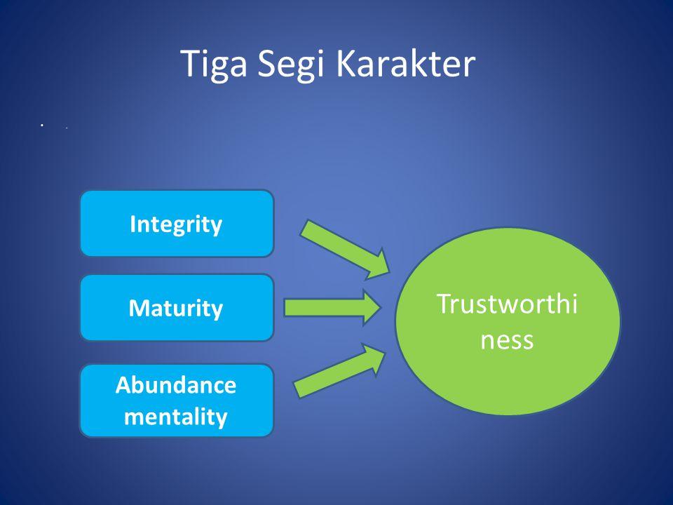 Tiga Segi Karakter. Integrity Maturity Abundance mentality Trustworthi ness