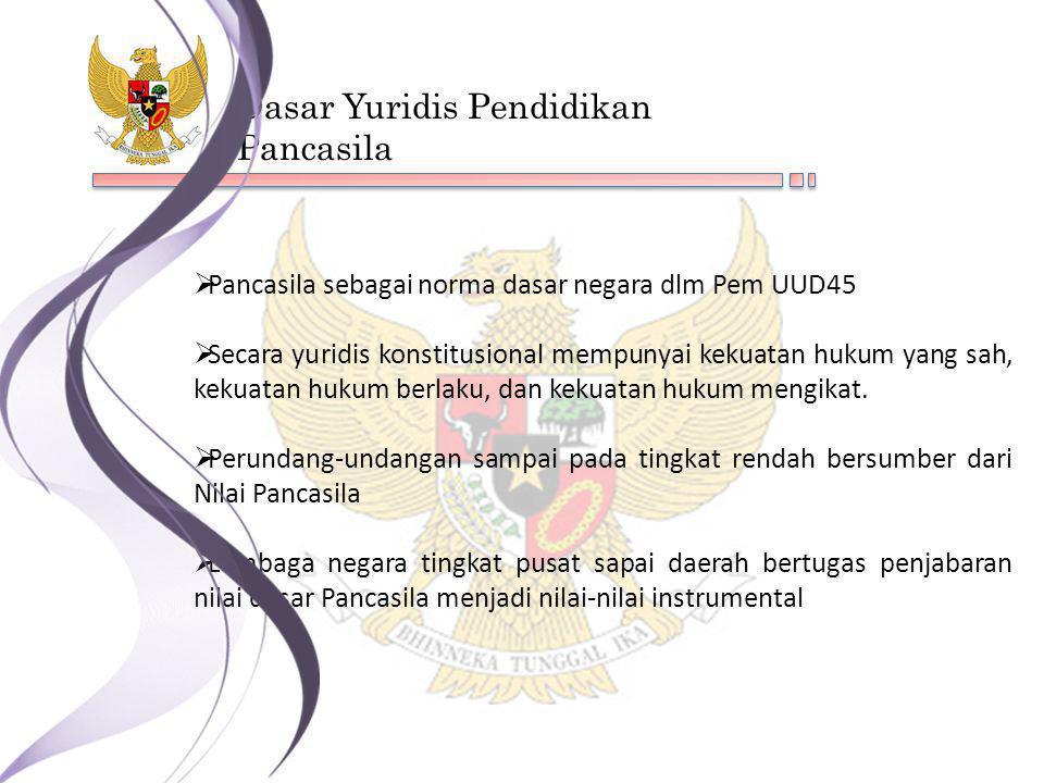 Dasar Yuridis Pendidikan Pancasila  Pancasila sebagai norma dasar negara dlm Pem UUD45  Secara yuridis konstitusional mempunyai kekuatan hukum yang