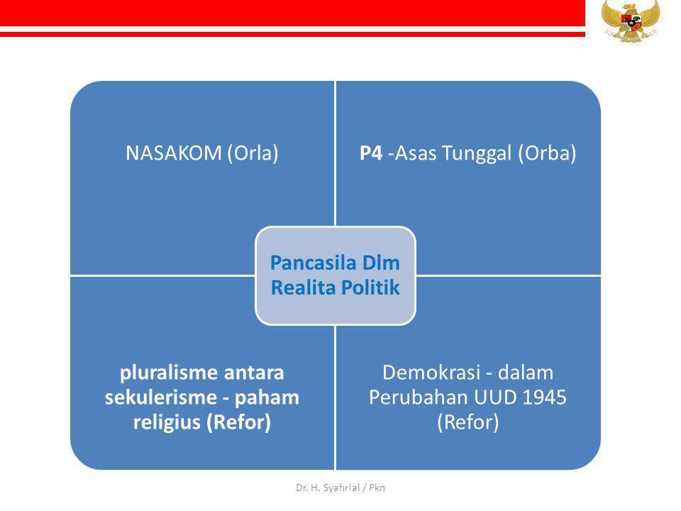 NASAKOM (Orla)P4 -Asas Tunggal (Orba) pluralisme antara sekulerisme - paham religius (Refor) Demokrasi - dalam Perubahan UUD 1945 (Refor) Pancasila Dl