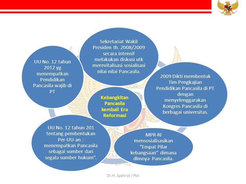 Kebangkitan Pancasila kembali Era Reformasi Sekretariat Wakil Presiden th. 2008/2009 secara intensif melakukan diskusi utk merevitalisasi sosialisasi