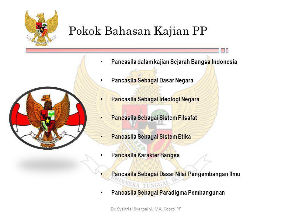 Pokok Bahasan Kajian PP Pancasila dalam kajian Sejarah Bangsa Indonesia Pancasila Sebagai Dasar Negara Pancasila Sebagai Ideologi Negara Pancasila Seb
