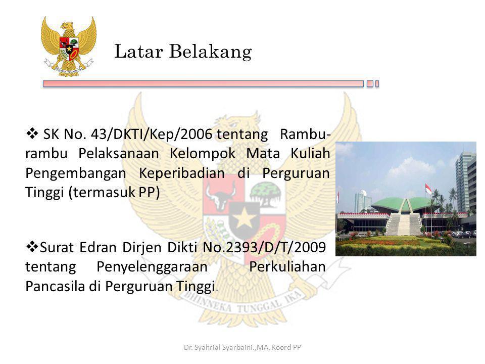 Latar Belakang  SK No. 43/DKTI/Kep/2006 tentang Rambu- rambu Pelaksanaan Kelompok Mata Kuliah Pengembangan Keperibadian di Perguruan Tinggi (termasuk