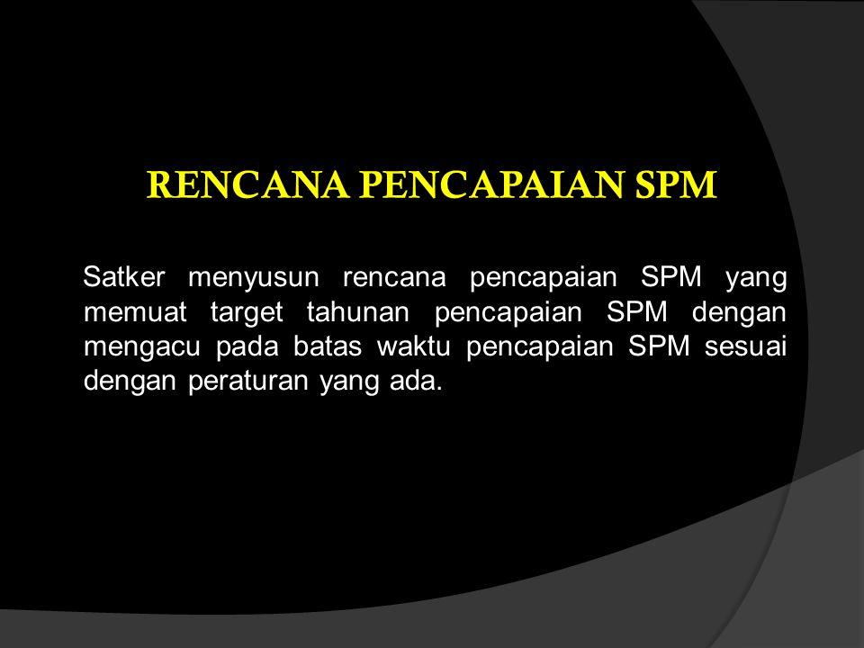 Satker menyusun rencana pencapaian SPM yang memuat target tahunan pencapaian SPM dengan mengacu pada batas waktu pencapaian SPM sesuai dengan peratura