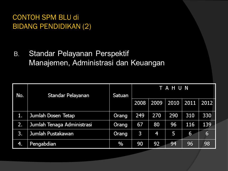B. Standar Pelayanan Perspektif Manajemen, Administrasi dan Keuangan No. Standar Pelayanan Satuan T A H U N 20082009201020112012 1. Jumlah Dosen Tetap