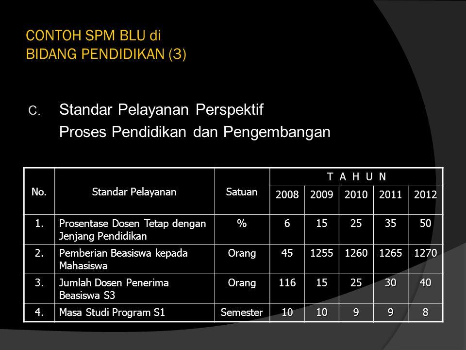 C. Standar Pelayanan Perspektif Proses Pendidikan dan Pengembangan No. Standar Pelayanan Satuan T A H U N 20082009201020112012 1. Prosentase Dosen Tet