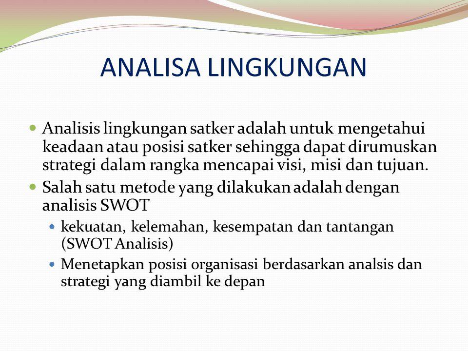 ANALISA LINGKUNGAN Analisis lingkungan satker adalah untuk mengetahui keadaan atau posisi satker sehingga dapat dirumuskan strategi dalam rangka menca
