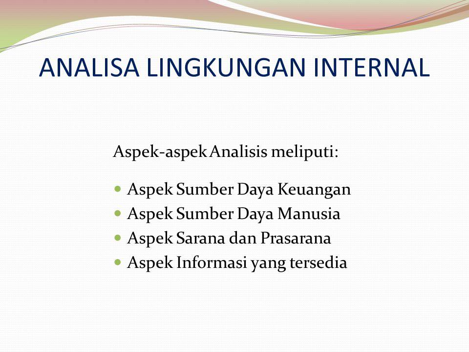 Aspek-aspek Analisis meliputi: Aspek Sumber Daya Keuangan Aspek Sumber Daya Manusia Aspek Sarana dan Prasarana Aspek Informasi yang tersedia ANALISA L