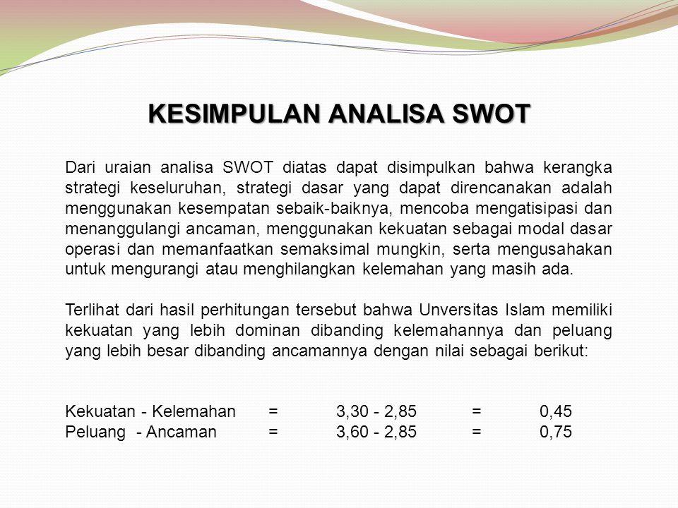 Dari uraian analisa SWOT diatas dapat disimpulkan bahwa kerangka strategi keseluruhan, strategi dasar yang dapat direncanakan adalah menggunakan kesem
