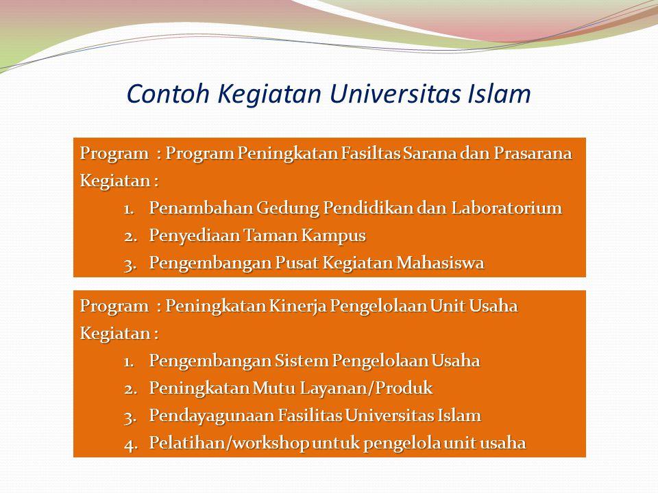 Program : Program Peningkatan Fasiltas Sarana dan Prasarana Kegiatan : 1.Penambahan Gedung Pendidikan dan Laboratorium 2.Penyediaan Taman Kampus 3.Pen