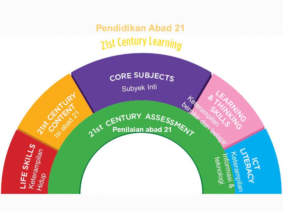 Model Edukasi abad 20 Subyek Inti Penilaian
