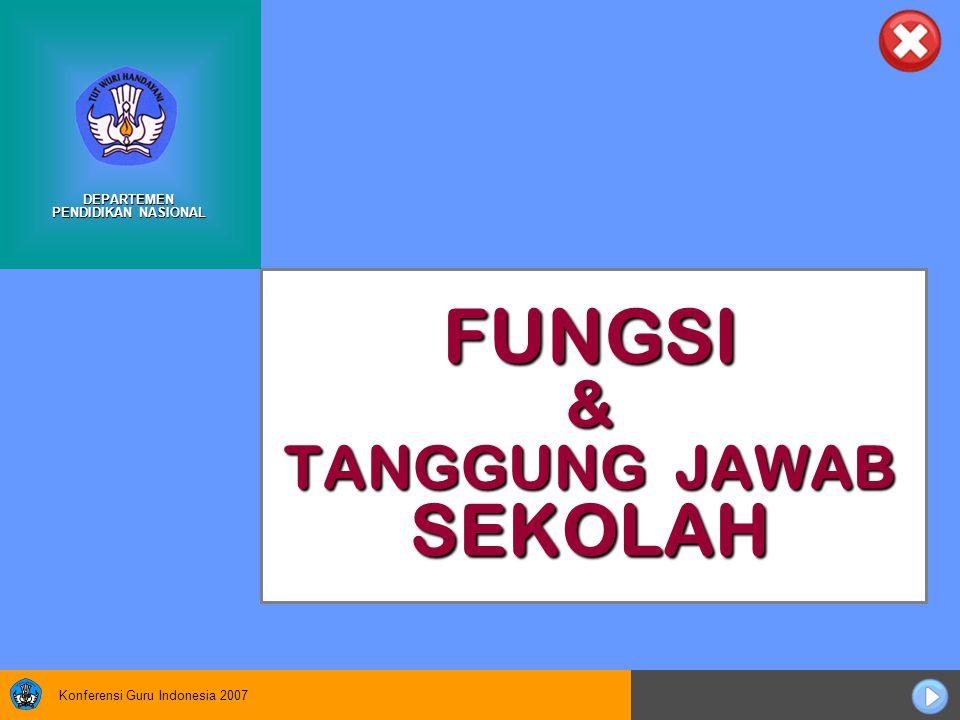 Konferensi Guru Indonesia 2007 FUNGSI DAN TANGGUNG JAWAB SEKOLAH Sekolah merupakan lembaga pendidikan yang berfungsi sebagai unit pelaksana teknis pendidikan formal