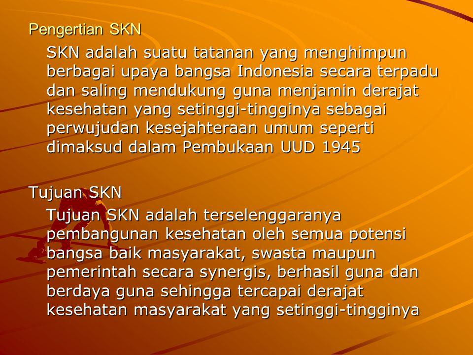 Pengertian SKN SKN adalah suatu tatanan yang menghimpun berbagai upaya bangsa Indonesia secara terpadu dan saling mendukung guna menjamin derajat kese