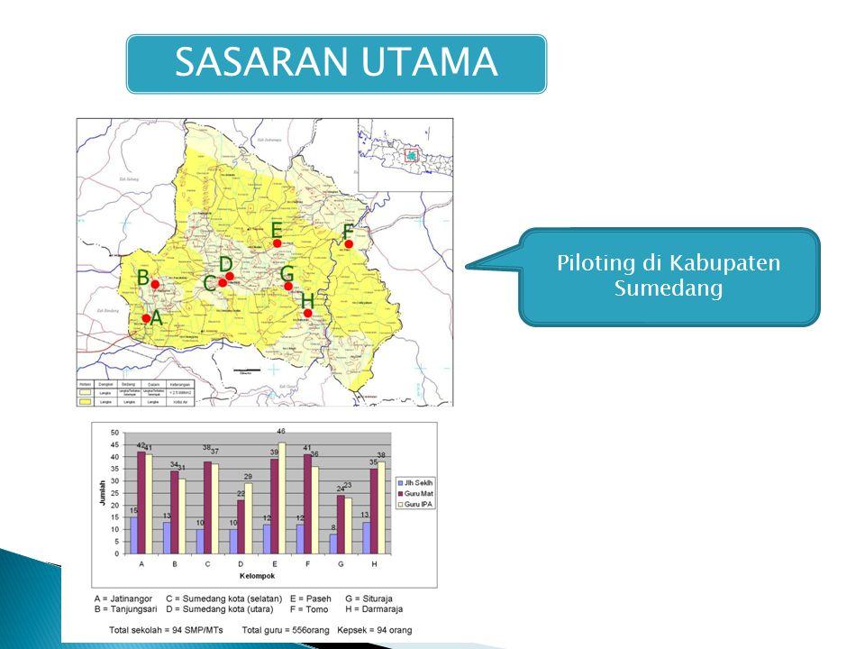 SASARAN UTAMA Piloting di Kabupaten Sumedang