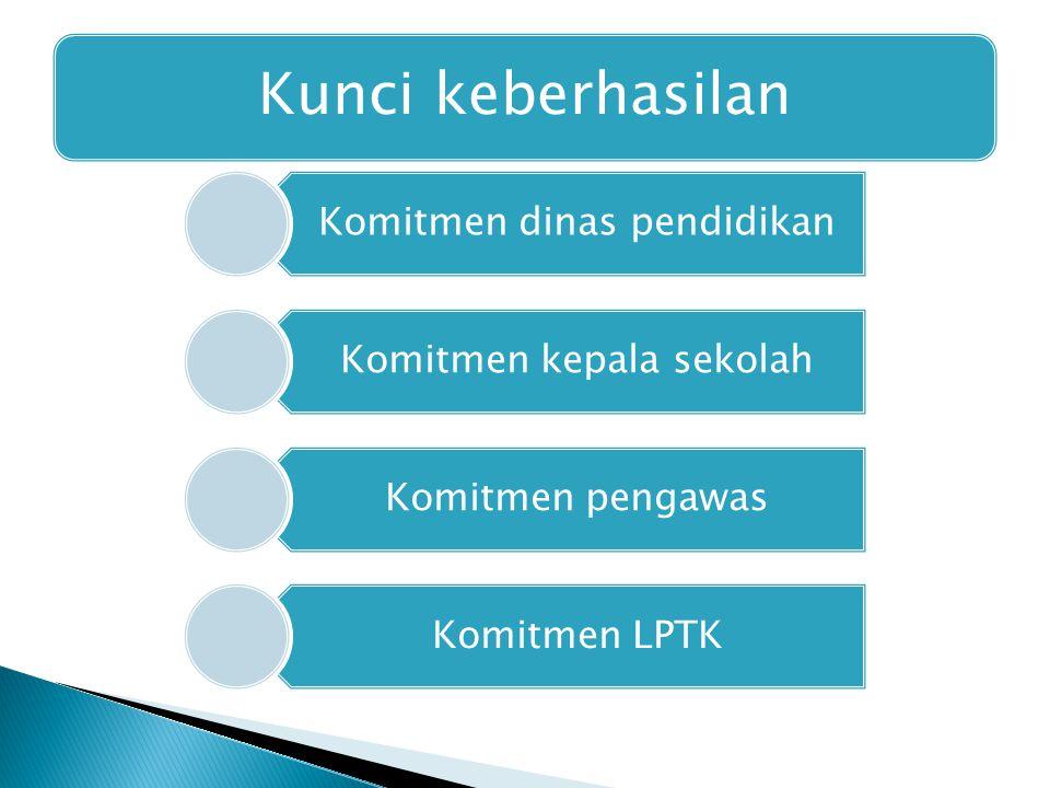Kunci keberhasilan Komitmen dinas pendidikan Komitmen kepala sekolah Komitmen pengawas Komitmen LPTK