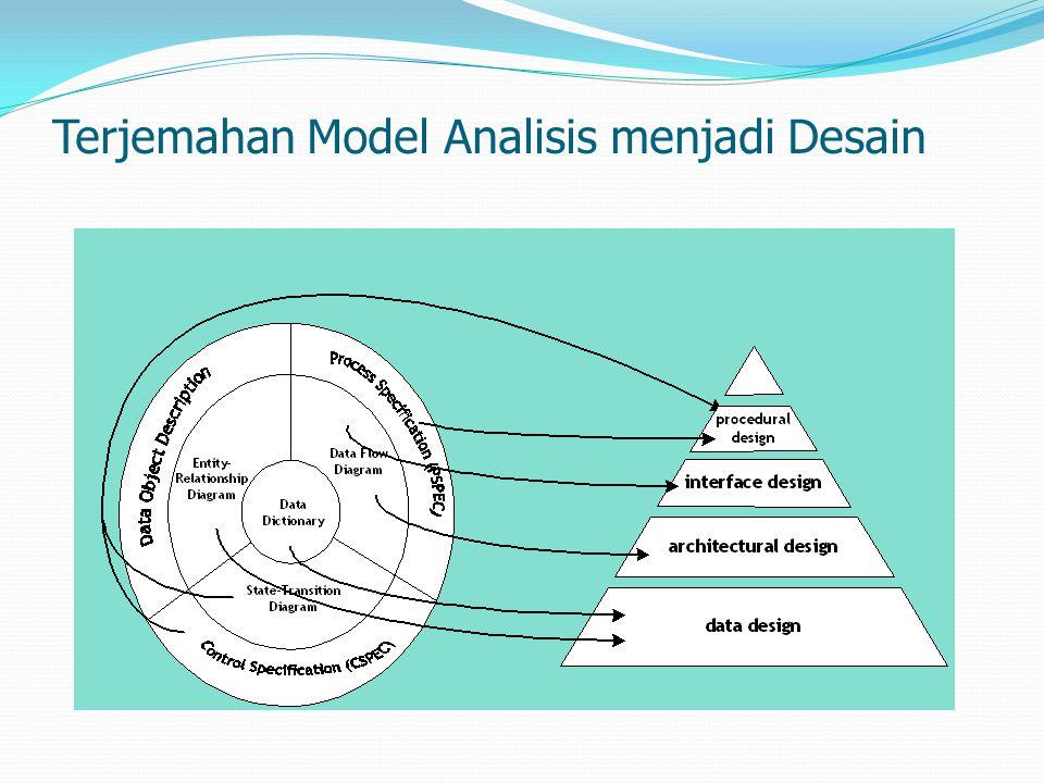 Terjemahan Model Analisis menjadi Desain