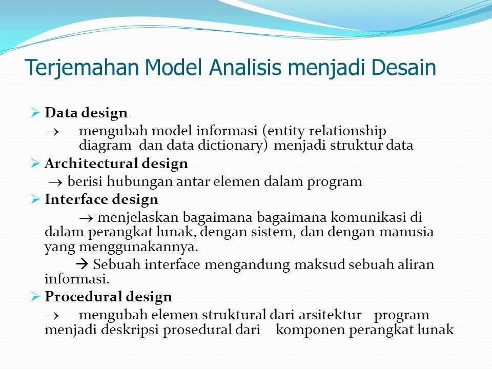  Data design  mengubah model informasi (entity relationship diagram dan data dictionary) menjadi struktur data  Architectural design  berisi hubungan antar elemen dalam program  Interface design  menjelaskan bagaimana bagaimana komunikasi di dalam perangkat lunak, dengan sistem, dan dengan manusia yang menggunakannya.
