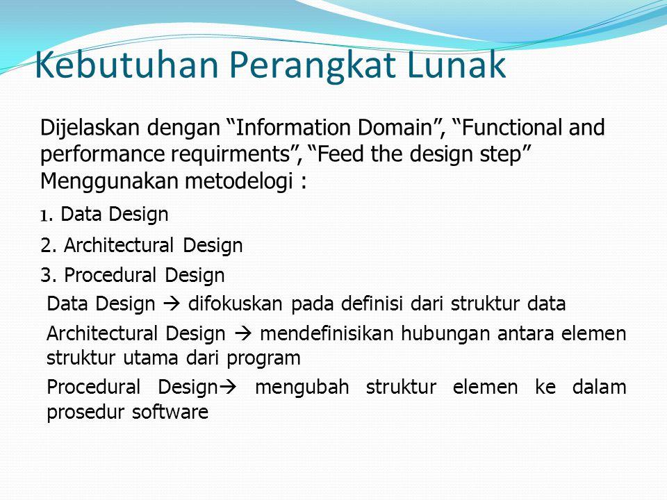 Kebutuhan Perangkat Lunak Dijelaskan dengan Information Domain , Functional and performance requirments , Feed the design step Menggunakan metodelogi : 1.