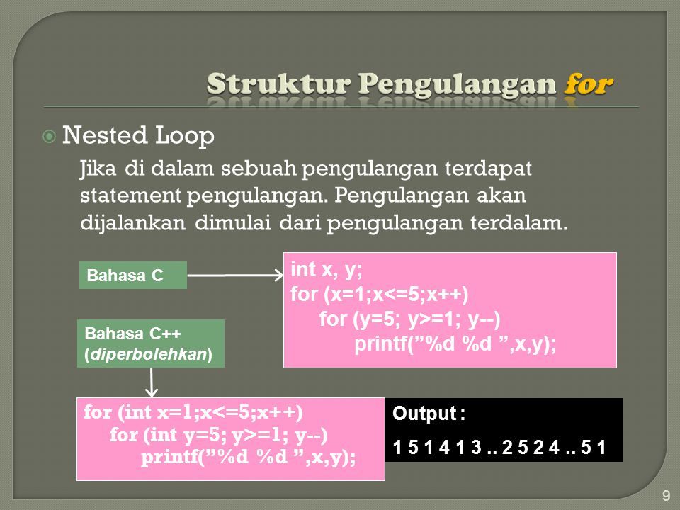 Jelaskan output program berikut ini : 30 #include int main() { long bil, tmp, x=1; printf( \nInput bil: ); scanf( %d , &bil); tmp=bil; while(bil >= 1) x*=bil--; printf( \n%ld .