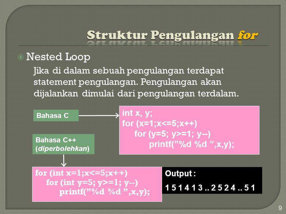  Nested Loop Jika di dalam sebuah pengulangan terdapat statement pengulangan.