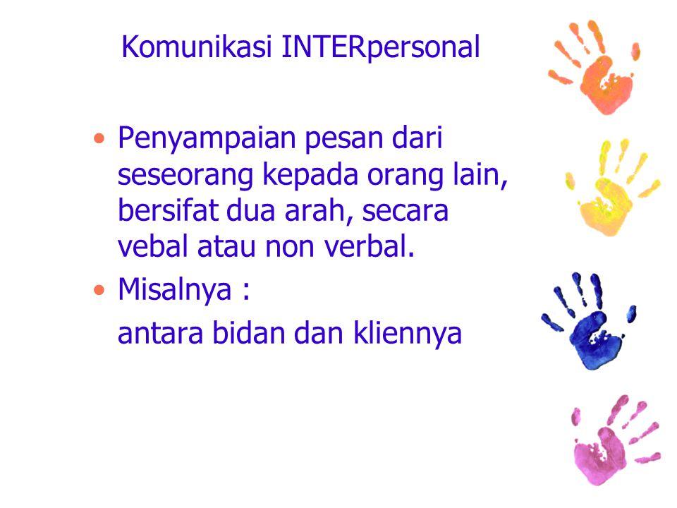 Komunikasi INTERpersonal Penyampaian pesan dari seseorang kepada orang lain, bersifat dua arah, secara vebal atau non verbal.