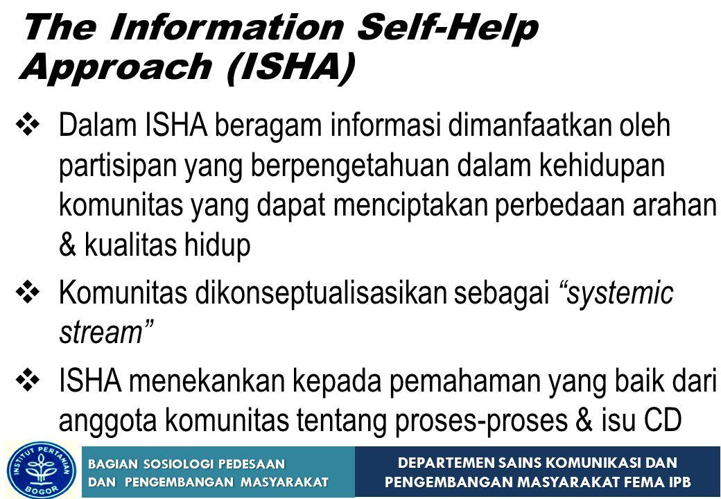 DEPARTEMEN SAINS KOMUNIKASI DAN PENGEMBANGAN MASYARAKAT FEMA IPB BAGIAN SOSIOLOGI PEDESAAN DAN PENGEMBANGAN MASYARAKAT The Information Self-Help Appro
