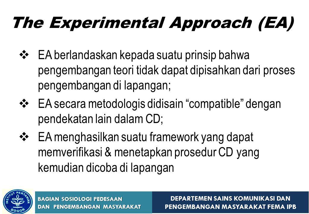 DEPARTEMEN SAINS KOMUNIKASI DAN PENGEMBANGAN MASYARAKAT FEMA IPB BAGIAN SOSIOLOGI PEDESAAN DAN PENGEMBANGAN MASYARAKAT The Experimental Approach (EA)