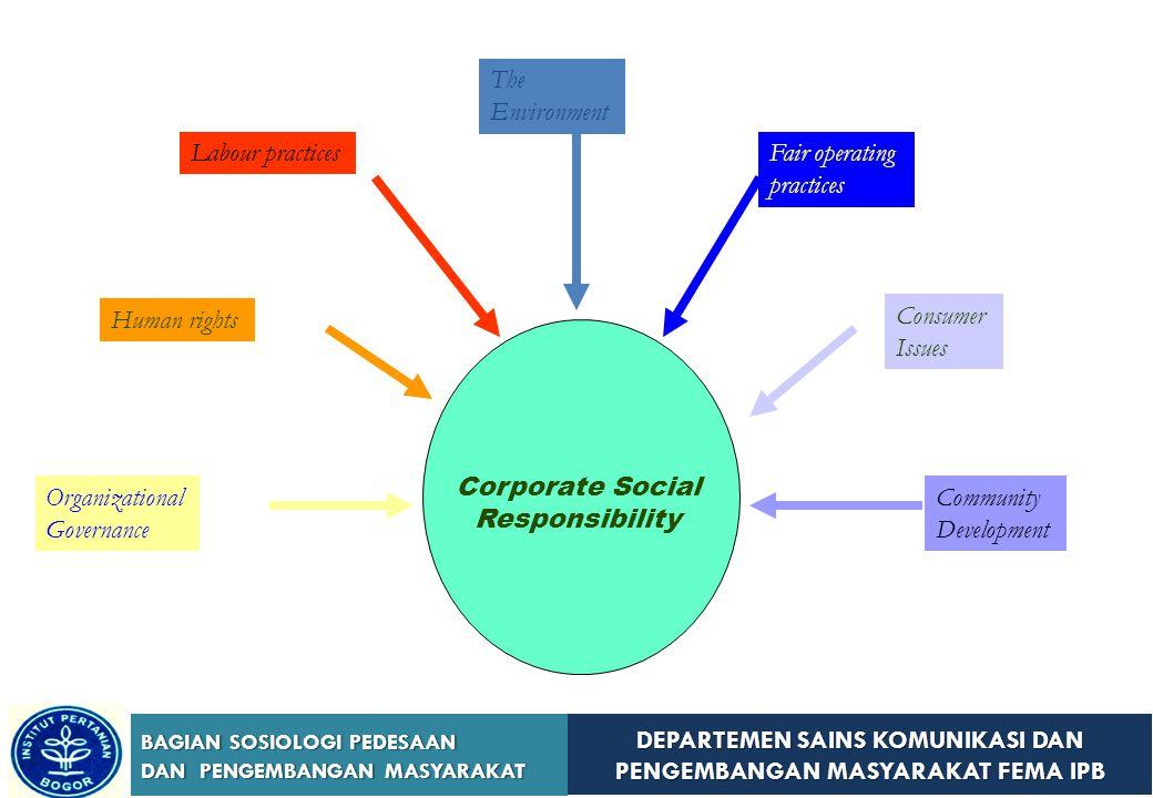 DEPARTEMEN SAINS KOMUNIKASI DAN PENGEMBANGAN MASYARAKAT FEMA IPB BAGIAN SOSIOLOGI PEDESAAN DAN PENGEMBANGAN MASYARAKAT Core CSR Issues 1.Organizational governance; 2.Environment; 3.Human rights; 4.Labor practices; 5.Fair operating practices; 6.Consumer issues; and 7.Community development