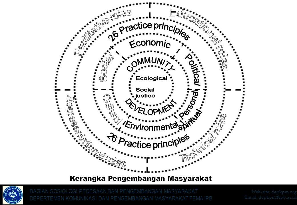 DEPARTEMEN SAINS KOMUNIKASI DAN PENGEMBANGAN MASYARAKAT FEMA IPB BAGIAN SOSIOLOGI PEDESAAN DAN PENGEMBANGAN MASYARAKAT 5. Prinsip-Prinsip Global dan L