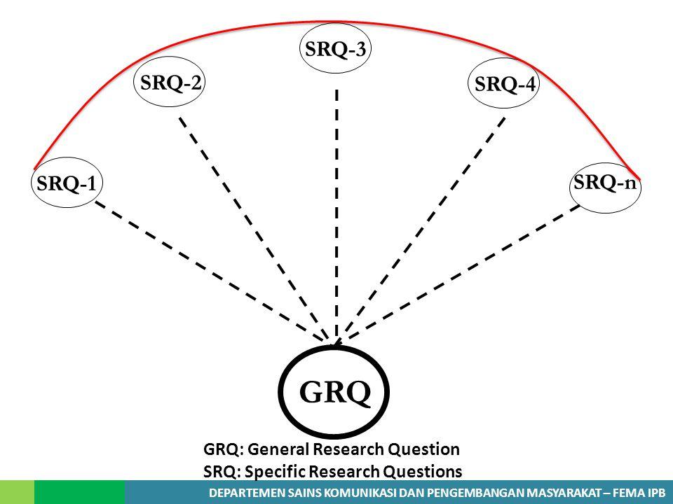 DEPARTEMEN SAINS KOMUNIKASI DAN PENGEMBANGAN MASYARAKAT – FEMA IPB GRQ SRQ-3 SRQ-2 SRQ-4 SRQ-1 SRQ-n GRQ: General Research Question SRQ: Specific Rese