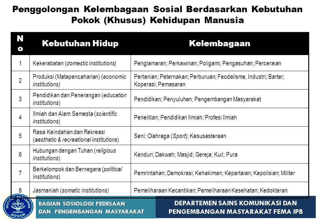 DEPARTEMEN SAINS KOMUNIKASI DAN PENGEMBANGAN MASYARAKAT FEMA IPB BAGIAN SOSIOLOGI PEDESAAN DAN PENGEMBANGAN MASYARAKAT Penggolongan kelembagaan berdasar sektor (Uphoff, 1992):  Sektor Publik di tingkat lokal mencakup administrasi dan pemerintah lokal dengan birokrasi dan organisasi politik sebagai bentuk organisasi yang mutakhir.