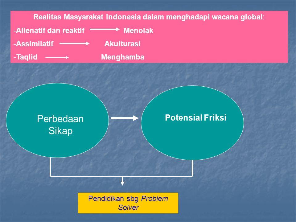 Realitas Masyarakat Indonesia dalam menghadapi wacana global: -Alienatif dan reaktif Menolak -Assimilatif Akulturasi -Taqlid Menghamba Perbedaan Sikap