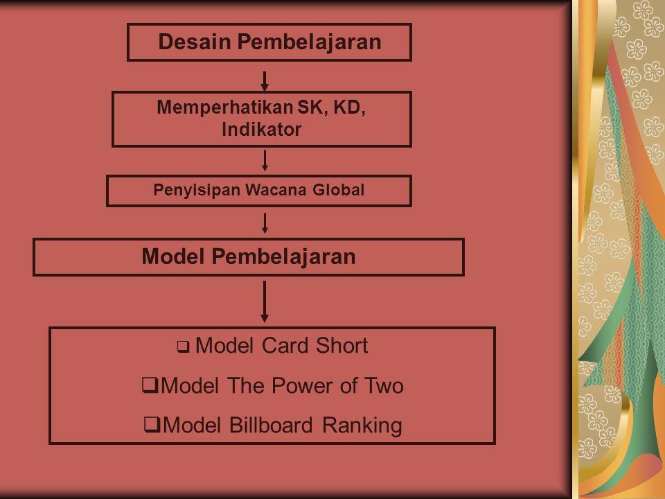 Model Pembelajaran  Model Card Short  Model The Power of Two  Model Billboard Ranking Desain Pembelajaran Memperhatikan SK, KD, Indikator Penyisipa