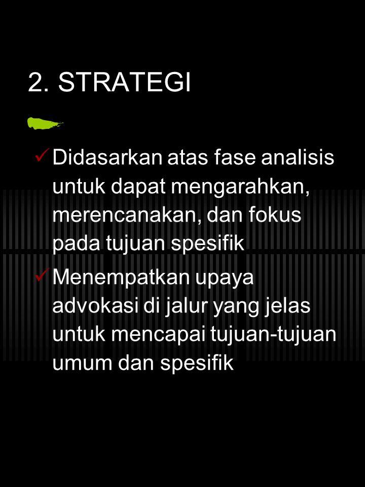 2. STRATEGI Didasarkan atas fase analisis untuk dapat mengarahkan, merencanakan, dan fokus pada tujuan spesifik Menempatkan upaya advokasi di jalur ya
