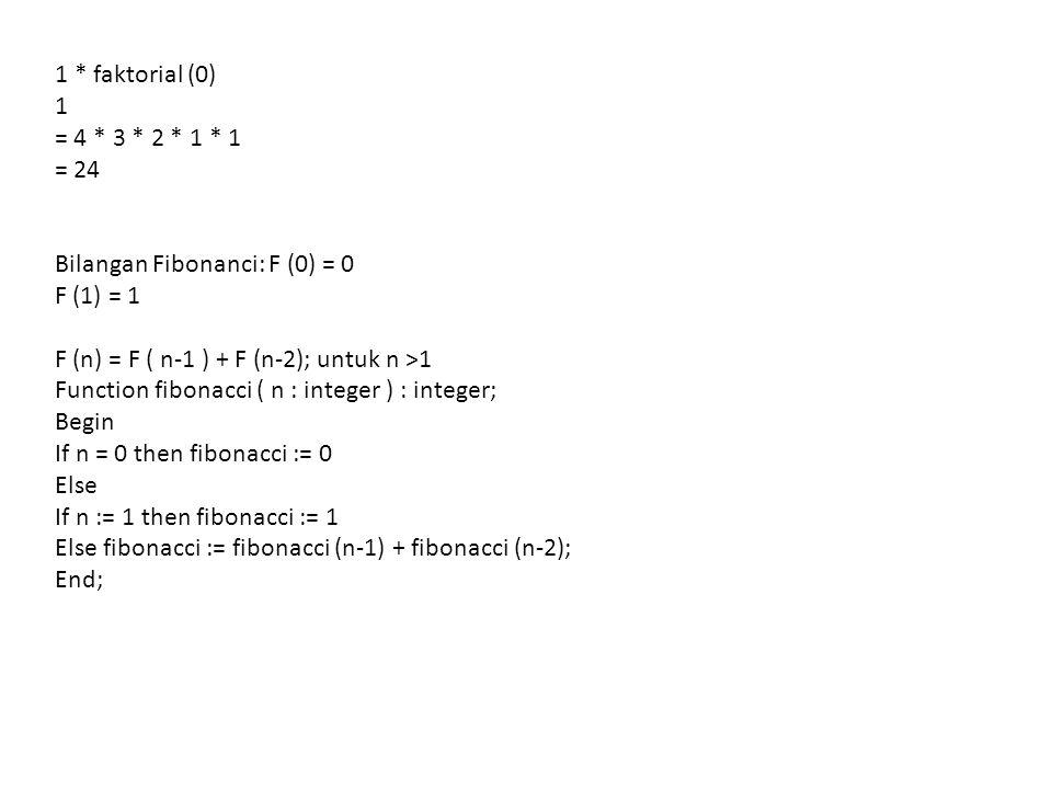 1 * faktorial (0) 1 = 4 * 3 * 2 * 1 * 1 = 24 Bilangan Fibonanci: F (0) = 0 F (1) = 1 F (n) = F ( n-1 ) + F (n-2); untuk n >1 Function fibonacci ( n : integer ) : integer; Begin If n = 0 then fibonacci := 0 Else If n := 1 then fibonacci := 1 Else fibonacci := fibonacci (n-1) + fibonacci (n-2); End;