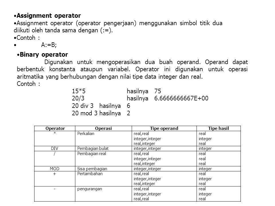 Assignment operator Assignment operator (operator pengerjaan) menggunakan simbol titik dua diikuti oleh tanda sama dengan (:=). Contoh : A:=B; Operato