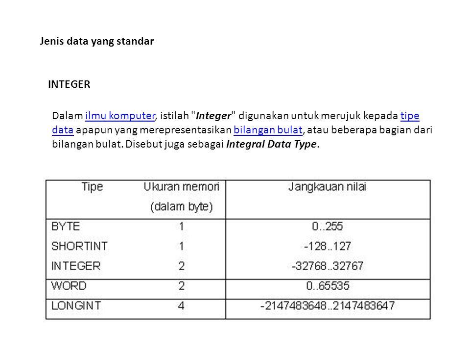 Dalam bahasa Pascal, integer mampu menampung 16-bit Walaupun memiliki ukuran 2 byte (16 bit) tetapi karena integer adalah type data signed maka hanya mampu di-assign nilai antara -2 15 hingga 2 15 -1bytebit yaitu -32768 sampai 32767.