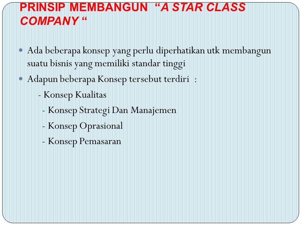 """PRINSIP MEMBANGUN """"A STAR CLASS COMPANY """" Ada beberapa konsep yang perlu diperhatikan utk membangun suatu bisnis yang memiliki standar tinggi Adapun b"""
