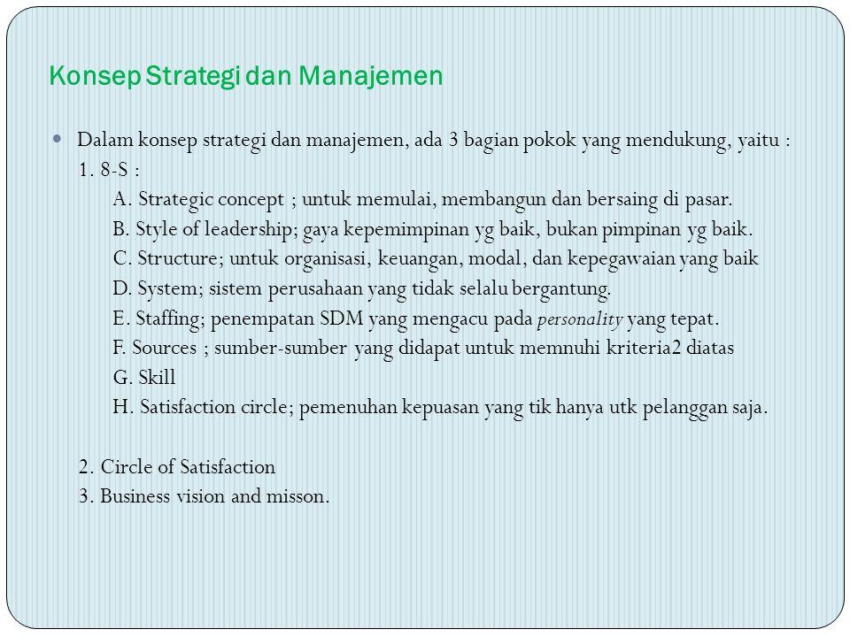 Konsep Strategi dan Manajemen Dalam konsep strategi dan manajemen, ada 3 bagian pokok yang mendukung, yaitu : 1. 8-S : A. Strategic concept ; untuk me