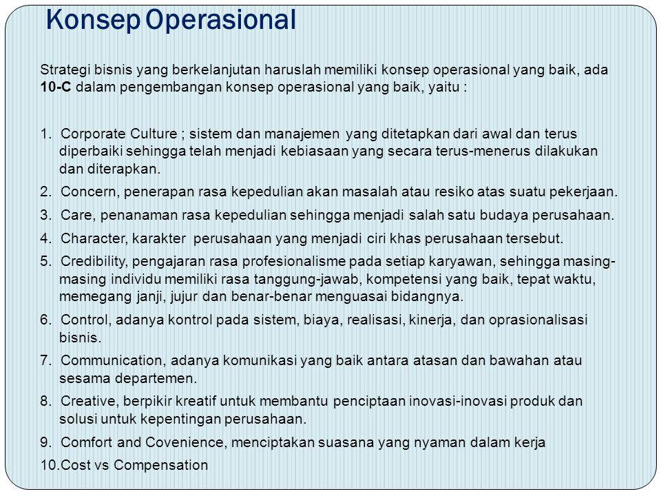 Konsep Operasional Strategi bisnis yang berkelanjutan haruslah memiliki konsep operasional yang baik, ada 10-C dalam pengembangan konsep operasional y